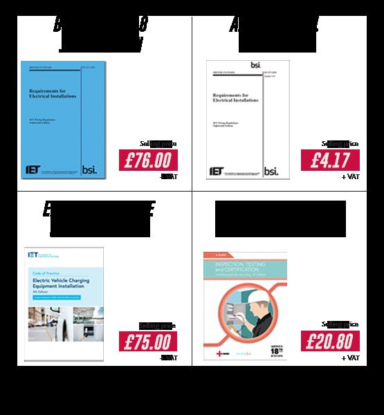 Publications module
