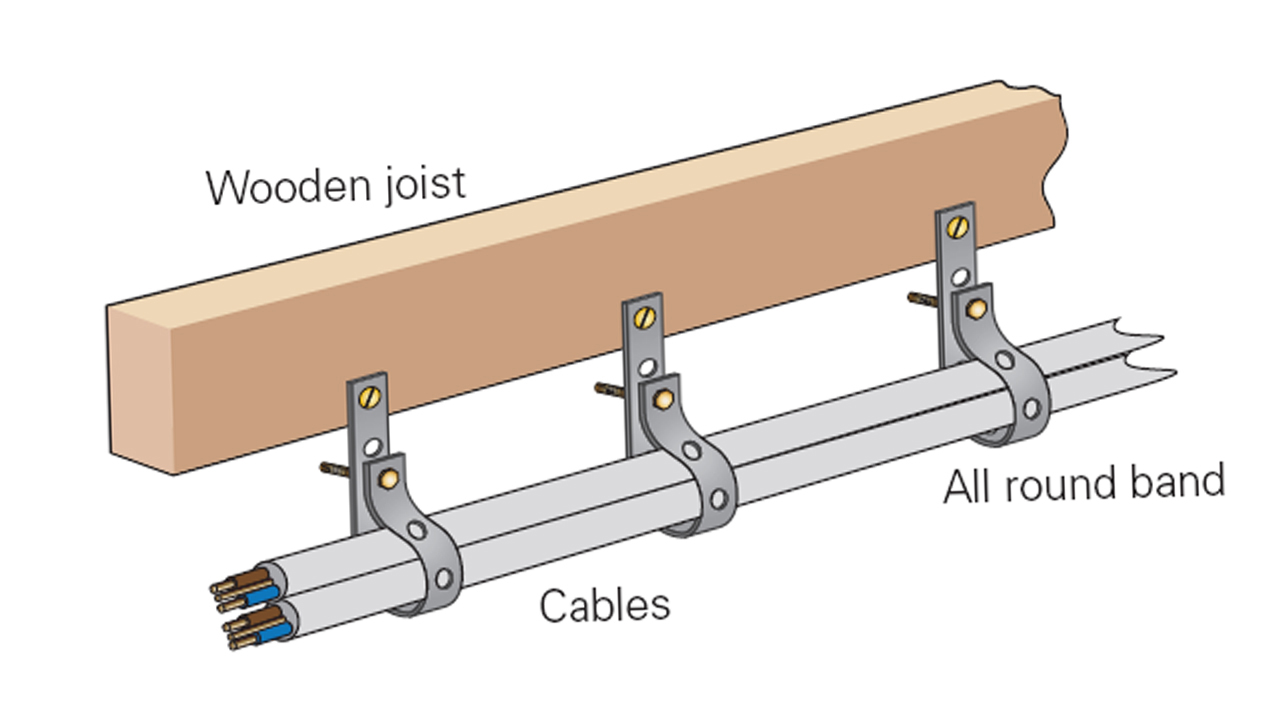18th Edition Proposed Changes Cable Fixings What Is Trunking Wiring System Metal Fixing